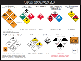 Hazardous Materials Labeling Chart Marking Labeling Your Shipment