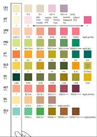 Multistix 10 Sg Results Chart Siemens Urinalysis Color Chart Www Bedowntowndaytona Com