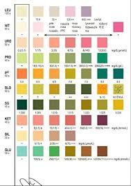 Siemens Urinalysis Color Chart Www Bedowntowndaytona Com