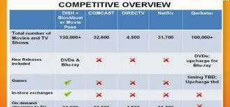 High Definition Optical Discs Blu Ray And Hd Dvd Archives