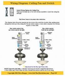 wire a ceiling fan 2 way switch diagram repairs electrical Wiring Diagram For Ceiling Fan guide to home electrical wiring fully illustrated electrical wiring book wiring diagram for ceiling fan light