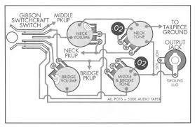 inside the les paul schematics les paul 50s wiring schematic 3 pickup les paul schematic