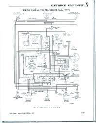 mg turn signal wiring diagram dolgular com mgc wiring diagram at Mg Tc Wiring Diagram