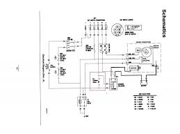john deere 210le tractor parts diagram best electrical circuit new holland lx665 parts diagram wiring forums john deere 310g parts manual john deere 644 loader parts