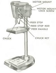 drill press parts. early sears book the drill press parts n