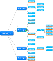 Tree Diagram Software Create Tree Diagrams Easily With Edraw