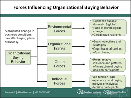 organizatorial buying behavior  forces influencing organizational buying behavior