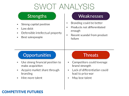 why swot analysis sucks and how to make it better future trends what s wrong what that you might say this matrix offers some insight from the executives and some strategic directions the hypothetical firm might take