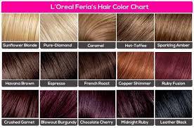 Loreal Hair Color Chart Loreal Ferias Hair Color Chart In 2019 Feria Hair