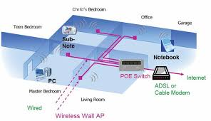 domestic electrical wiring diagram symbols images wifi in wall access point wall ap hotspot for hotels basic