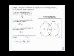 Write A Conditional Statement From The Venn Diagram Geometry Venn Diagrams Intro To Conditional Statements 2 4 14 Afternoon Class