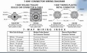 7 blade trailer connector wiring diagram wirdig