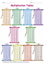 Multiplication Table Chart 1 10 Multiplication Tables And Charts