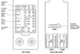 ford expedition xlt the fuse box diagram triton graphic