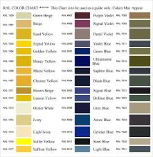 Free 10 Sample General Color Chart Templates In Pdf