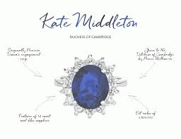 Kate middletons ring is a ring that has long been kept in the british empire after princess diana died. Kate Middleton Engagement Ring Buckley London Blog
