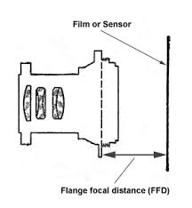 Flange Focal Distance Chart Flange Focal Distance Of Photographic Lenses And Cameras