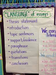 literary essays digging deeper the teacher studio learning  we reviewed the language we used earlier this year our opinion essays