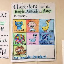Anchor Chart For Characters Only Our Absolute Favorite