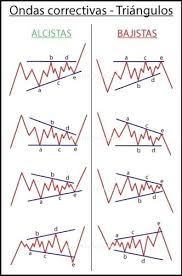 Forex Charts Pdf Forex Ltd Forex Xalaal Forex Trading System That Works