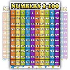 300 Number Chart Counting 1 100 Number Laminated Classroom Teacher Poster