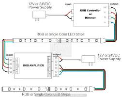 rgb led strip controller circuit diagram images rgb led ir led wiring circuit diagram get image about
