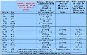 Marin Pediatric Associates Information And Forms From The