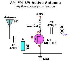 antenne active am fm sw active antenna for am fm sw this simple little circuit can be used for am fm and shortwave sw on the shortwave band this active antenna is comparable