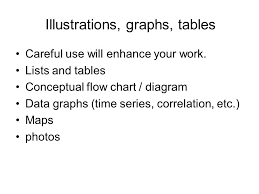Conceptual Flow Chart Illustrations Graphs Tables Careful Use Will Enhance Your