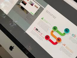Graphic Design Mandurah Communicate Graphic Website Design Perth Fremantle