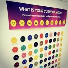 Stafff Mood Chart Festival O Ey Seren Office Photo