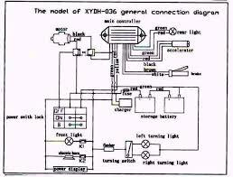 mini chopper wiring schematic refrigerator wiring schematics 110cc chinese atv wiring harness at 110cc Wiring Schematic