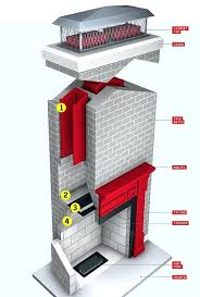 fireplace wood chimney pipe cap repair inspection cost