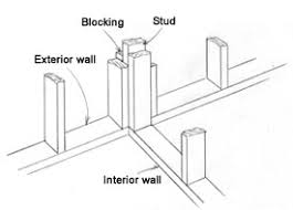 Image Blocking Extreme How To Understanding House Framing Extreme How To