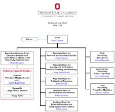 Osu Chart Organizational Chart College Of Veterinary Medicine
