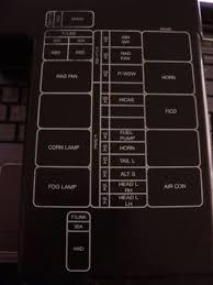 r33 s2 4door fusebox in the engine bay four door family sau 3151njd jpg