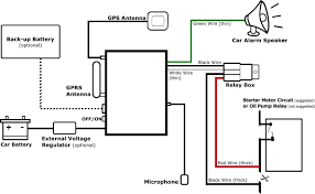 garmin gps antenna wiring diagram garmin image gps wiring diagram diagram get image about wiring diagram on garmin gps antenna wiring diagram