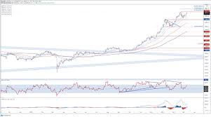 Bitcoin price chart provided by trading view. Bitcoin Price Euro Real Time