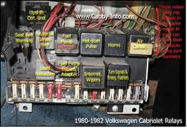 vw rabbit forum 1982 rabbit convertible serious electrical in your picture you did get rid of that loose wire in the connector base it almost sounds as if you have your fuel pump relay in the wrong spot