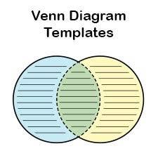 Venn Diagram With Lines Template Pdf Printable Venn Diagram Template