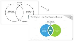 Best Venn Diagram Ever Design Ideas For Illustrating Venn Intersection Diagrams In
