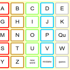 Spelling Alphabet Chart Alphabet Charts Books Resources Ace Centre