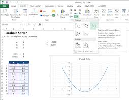 Excel Create A Chart From Selected Range Of Cells Excel Vba Primer