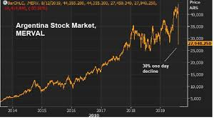 Stocks Today Chart Charts To Watch As Geopolitical Storms Are Converging