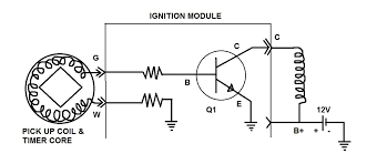 hei ignition wiring diagram hei image wiring diagram gm 5 pin hei ignition module wiring diagram wiring diagram on hei ignition wiring diagram