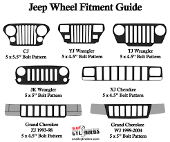 Jeep Bolt Pattern Chart Classy Jeep Wheels Fitment Guide Matching Wheel Bolt Patterns To Your Jeep