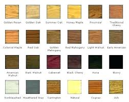 Wood Stain Comparison Chart Colonial Wood Stain Imackhq Co