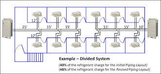 ashrae standards 15 and 34 considerations for vrv vrf systems Refrigeration Piping Diagrams Piping Diagram For Vrv System #13