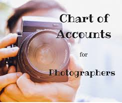 Chart Of Accounts For Photographers C2 Accounting