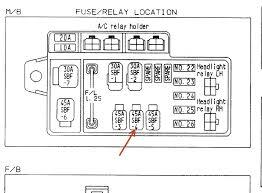 1998 subaru forester fuse box wiring diagram libraries 2009 forester fuse box nice place to get wiring diagram u20221998 subaru legacy wiring diagram